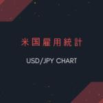【FX】米国雇用統計のチャート【ドル円】