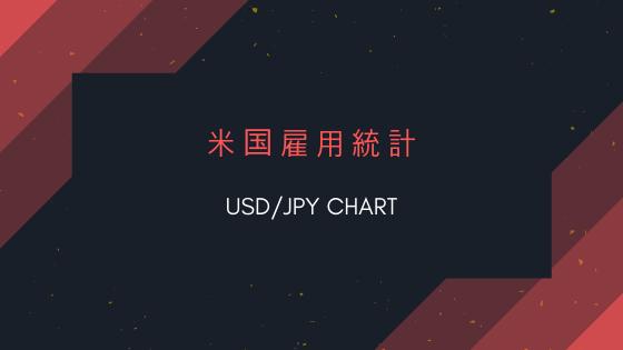 【FX】米国雇用統計のチャート【ドル円】 | トムのFXと仮想通貨FX